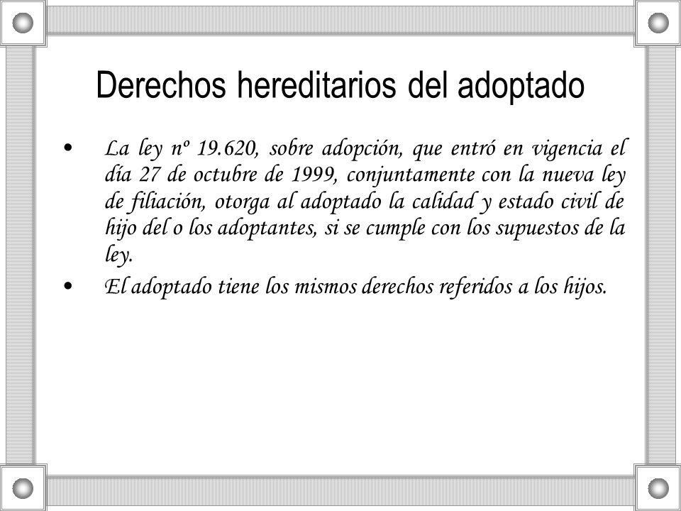 Derechos hereditarios del adoptado