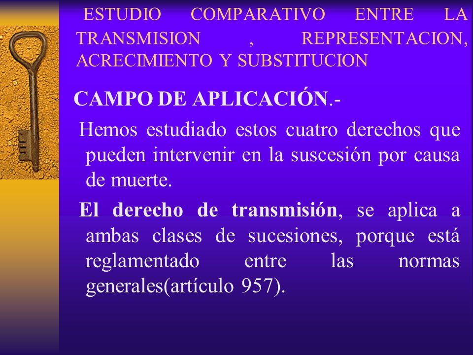 ESTUDIO COMPARATIVO ENTRE LA TRANSMISION , REPRESENTACION, ACRECIMIENTO Y SUBSTITUCION