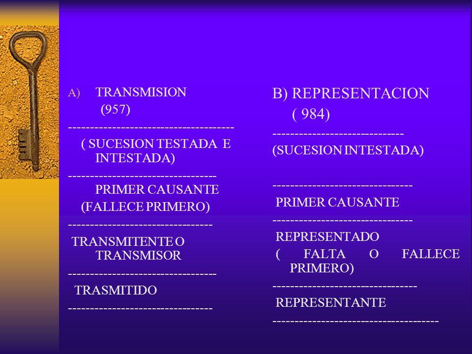 B) REPRESENTACION ( 984) TRANSMISION (957)
