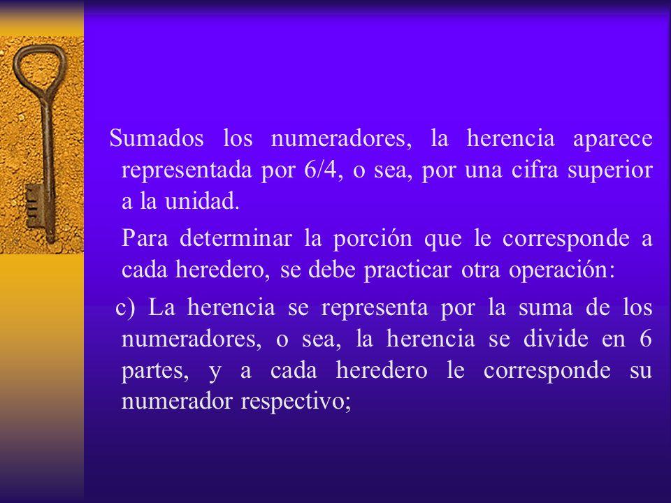 Sumados los numeradores, la herencia aparece representada por 6/4, o sea, por una cifra superior a la unidad.