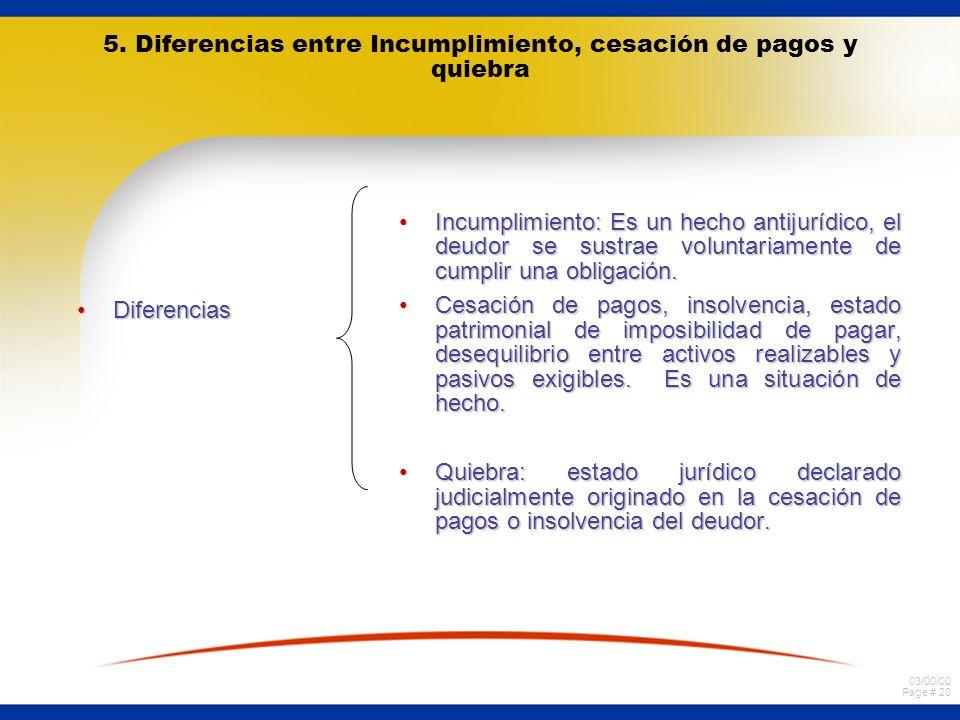 5. Diferencias entre Incumplimiento, cesación de pagos y quiebra