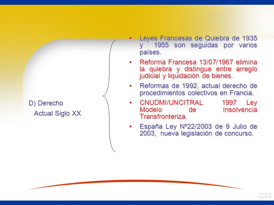 Leyes Francesas de Quiebra de 1935 y 1955 son seguidas por varios países.