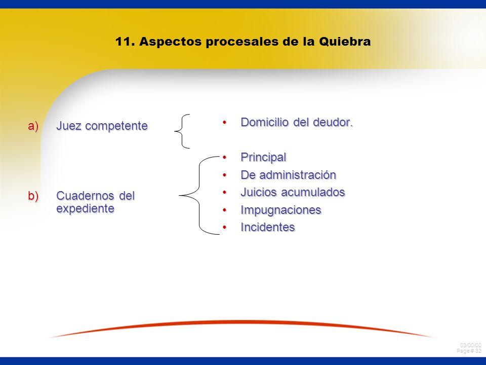 11. Aspectos procesales de la Quiebra