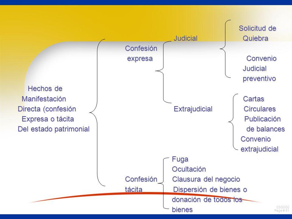 Solicitud de Judicial Quiebra. Confesión. expresa Convenio.