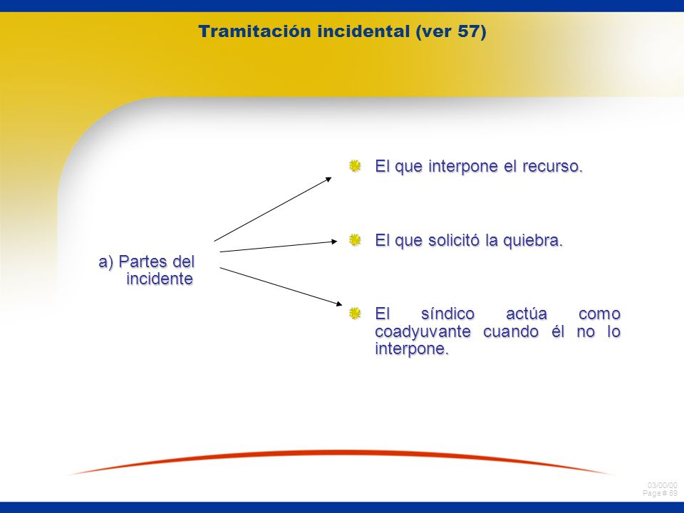 Tramitación incidental (ver 57)