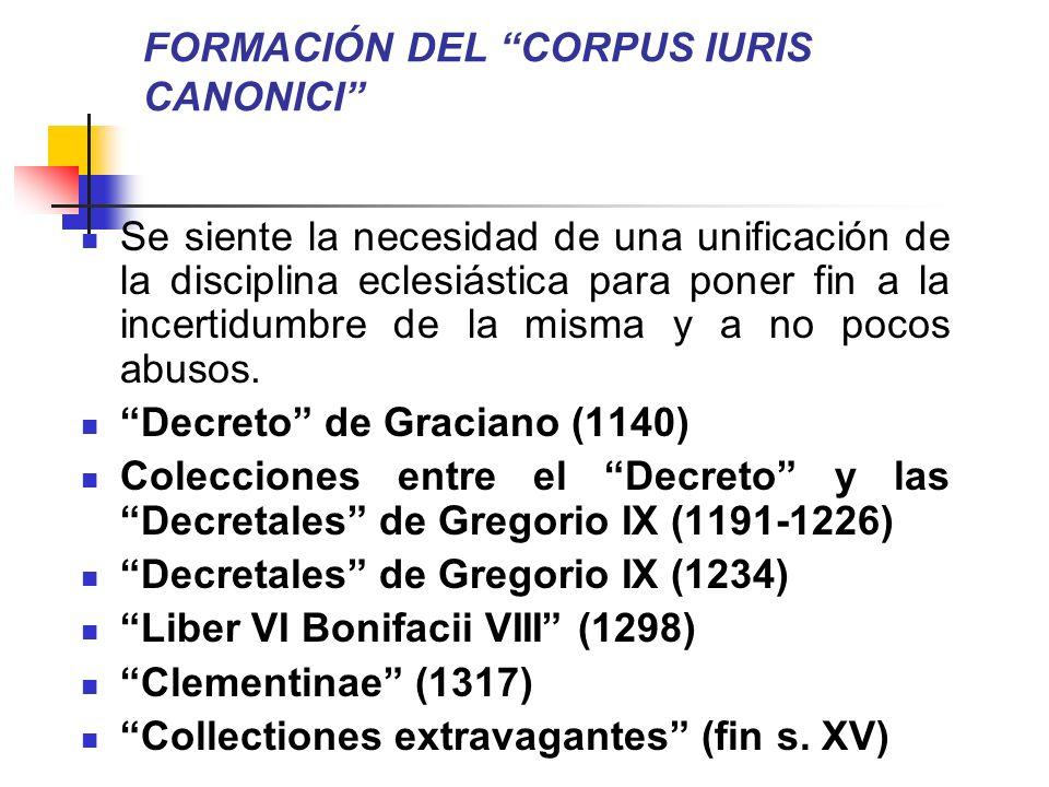FORMACIÓN DEL CORPUS IURIS CANONICI
