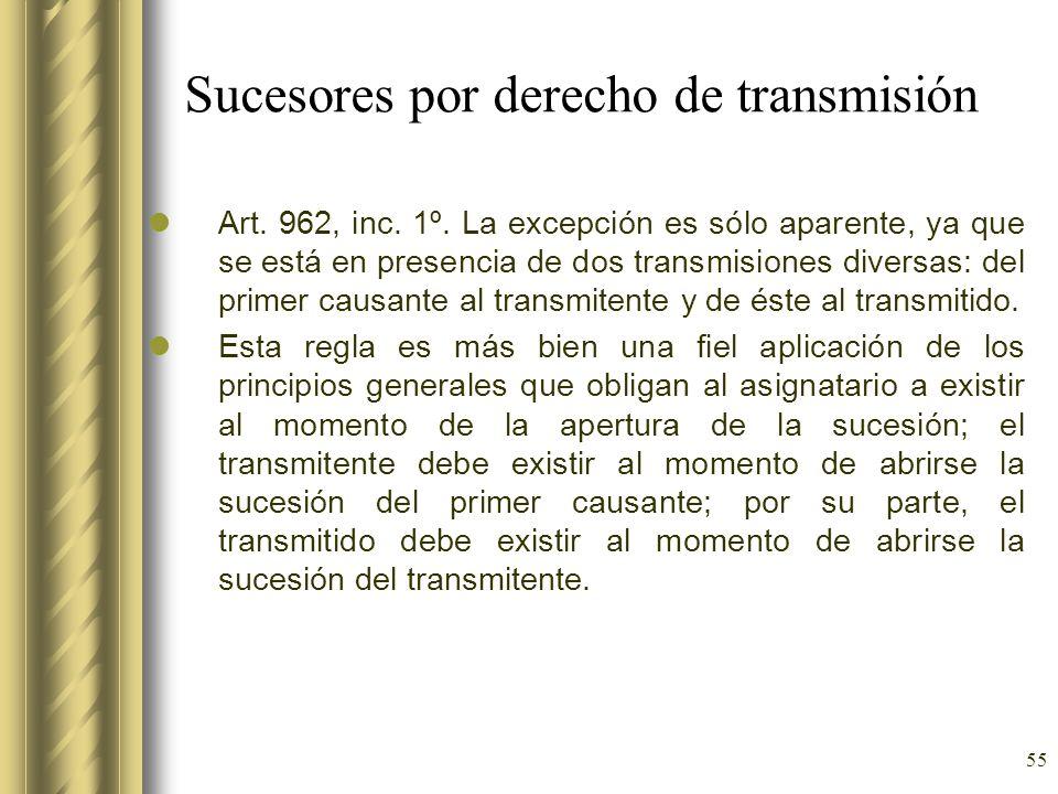 Sucesores por derecho de transmisión