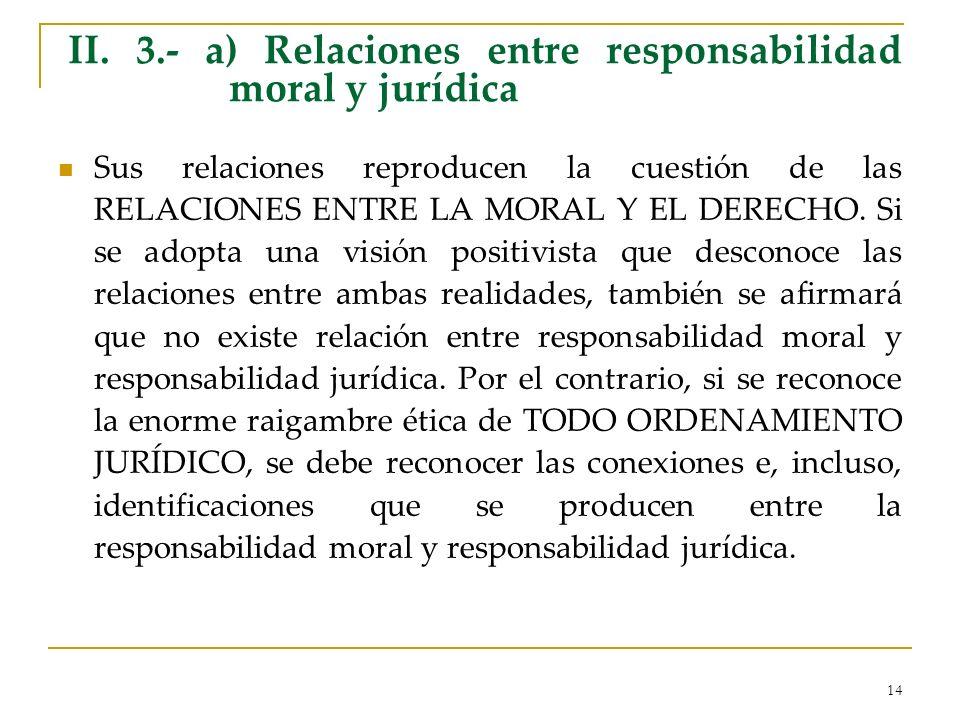 II. 3.- a) Relaciones entre responsabilidad moral y jurídica