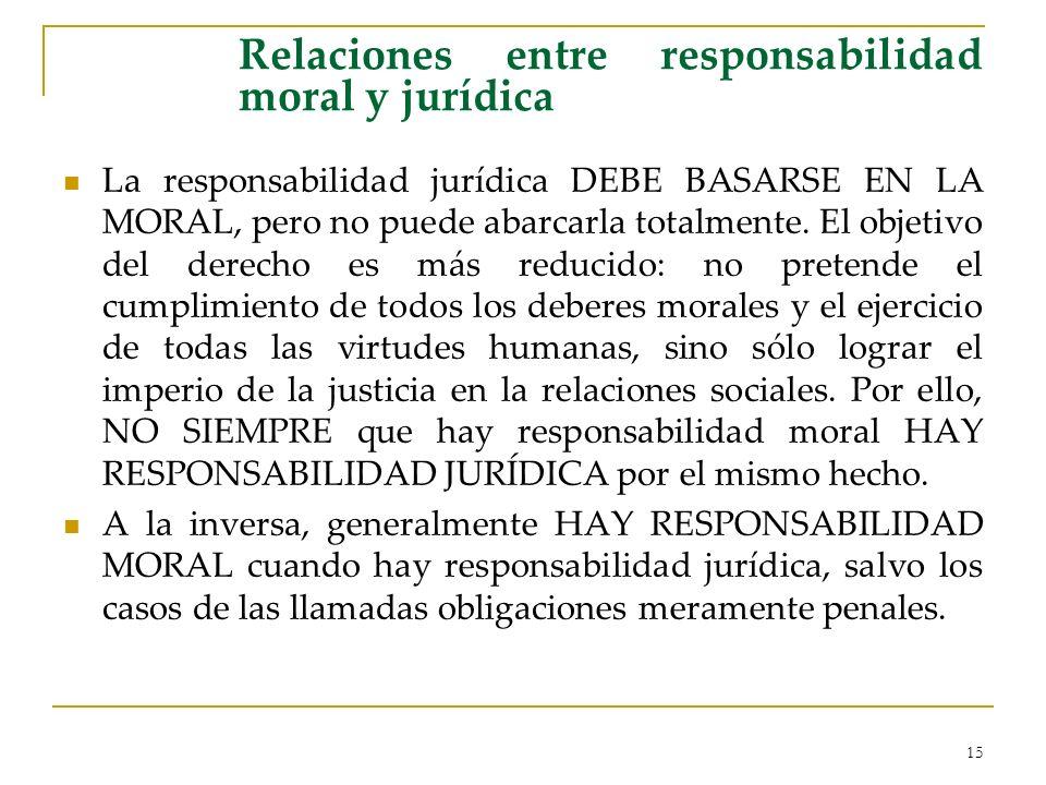 Relaciones entre responsabilidad moral y jurídica