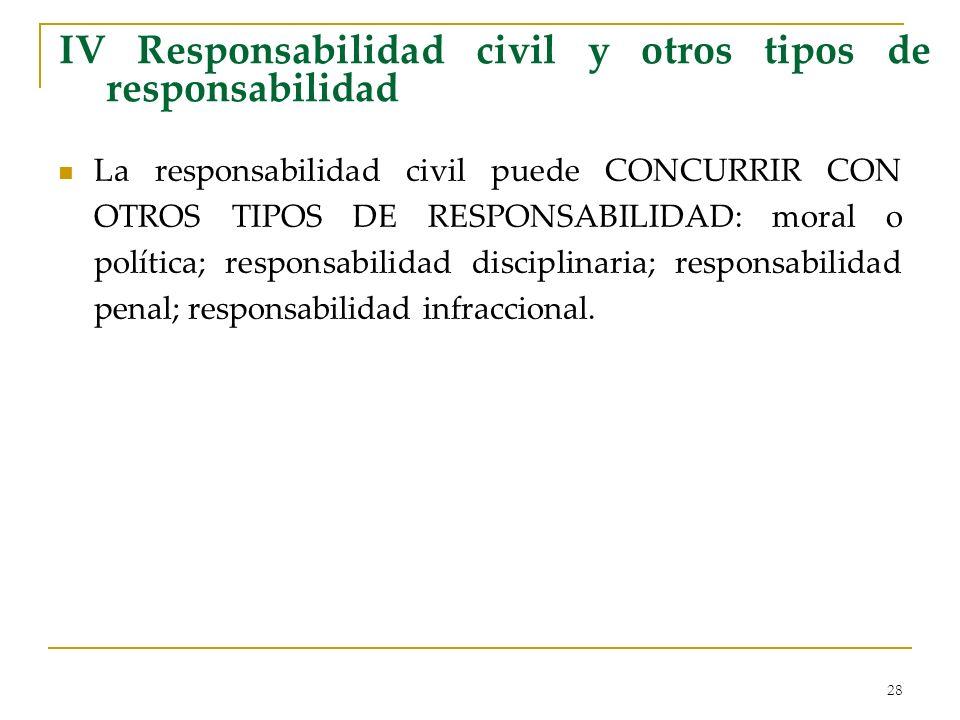 IV Responsabilidad civil y otros tipos de responsabilidad