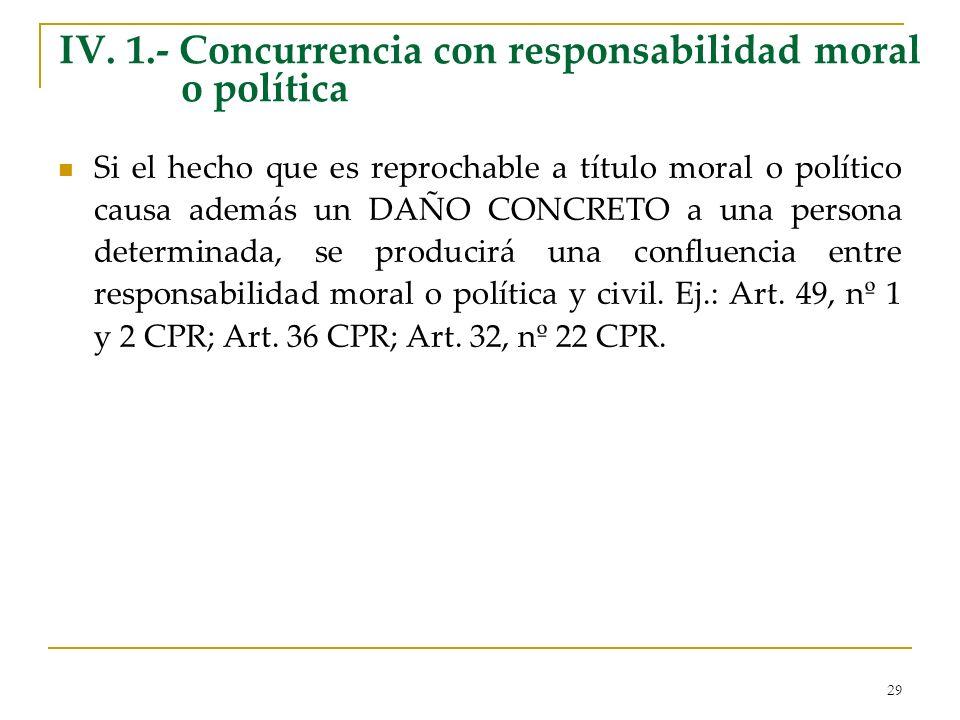 IV. 1.- Concurrencia con responsabilidad moral o política