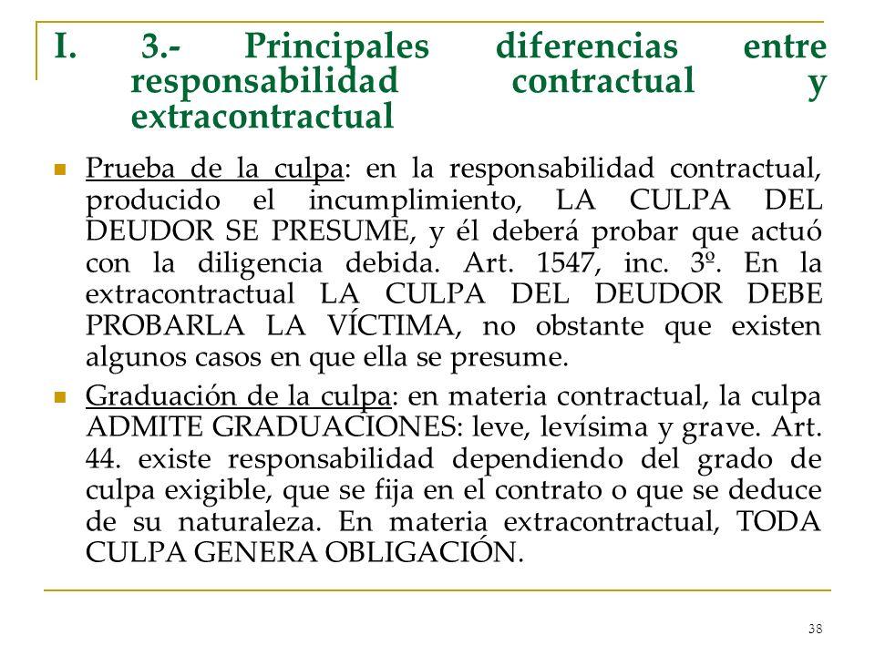 I. 3.- Principales diferencias entre responsabilidad contractual y extracontractual