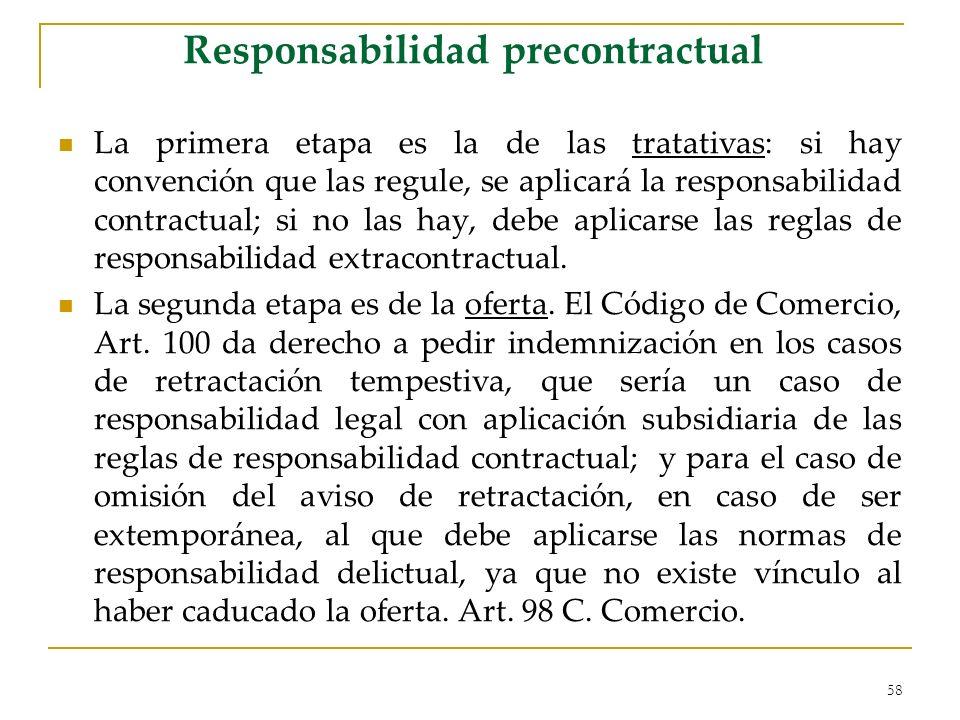 Responsabilidad precontractual