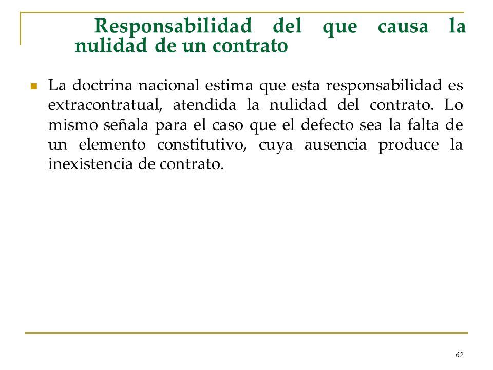 Responsabilidad del que causa la nulidad de un contrato