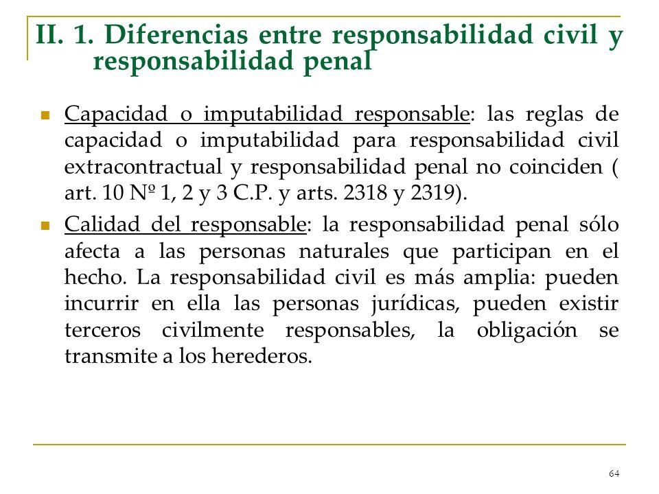 II. 1. Diferencias entre responsabilidad civil y responsabilidad penal