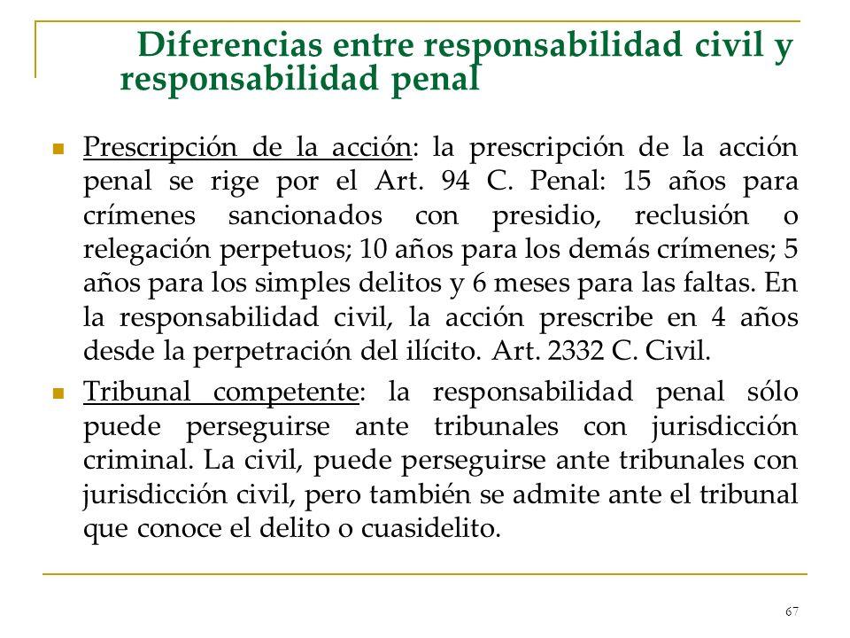 Diferencias entre responsabilidad civil y responsabilidad penal