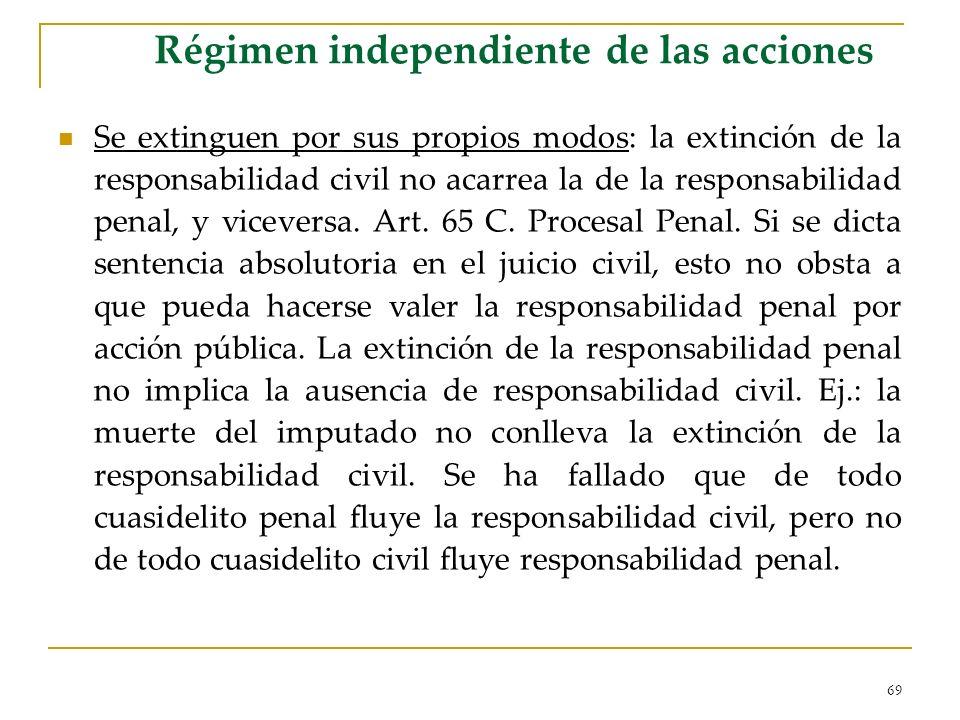 Régimen independiente de las acciones
