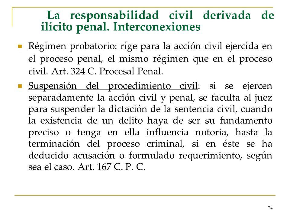 La responsabilidad civil derivada de ilícito penal. Interconexiones