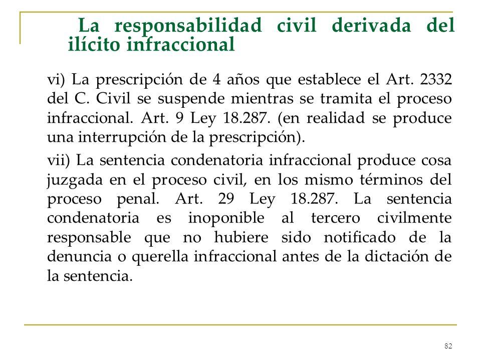 La responsabilidad civil derivada del ilícito infraccional