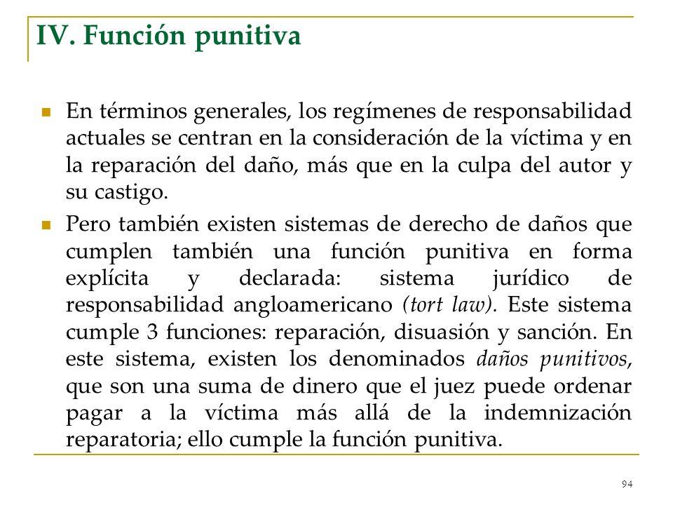 IV. Función punitiva