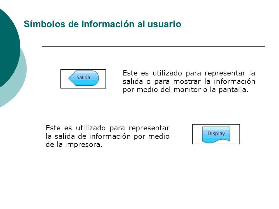 Símbolos de Información al usuario