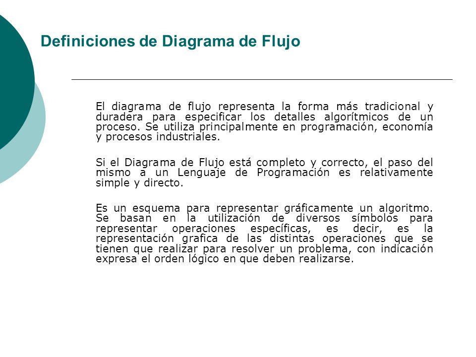 Definiciones de Diagrama de Flujo