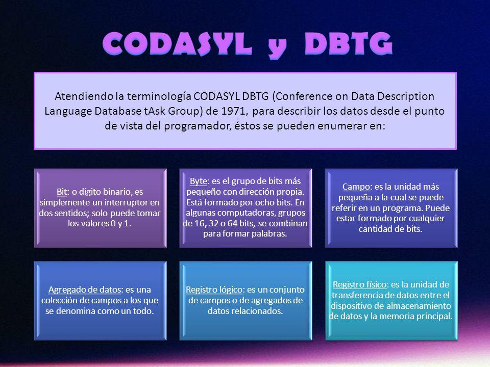 CODASYL y DBTG