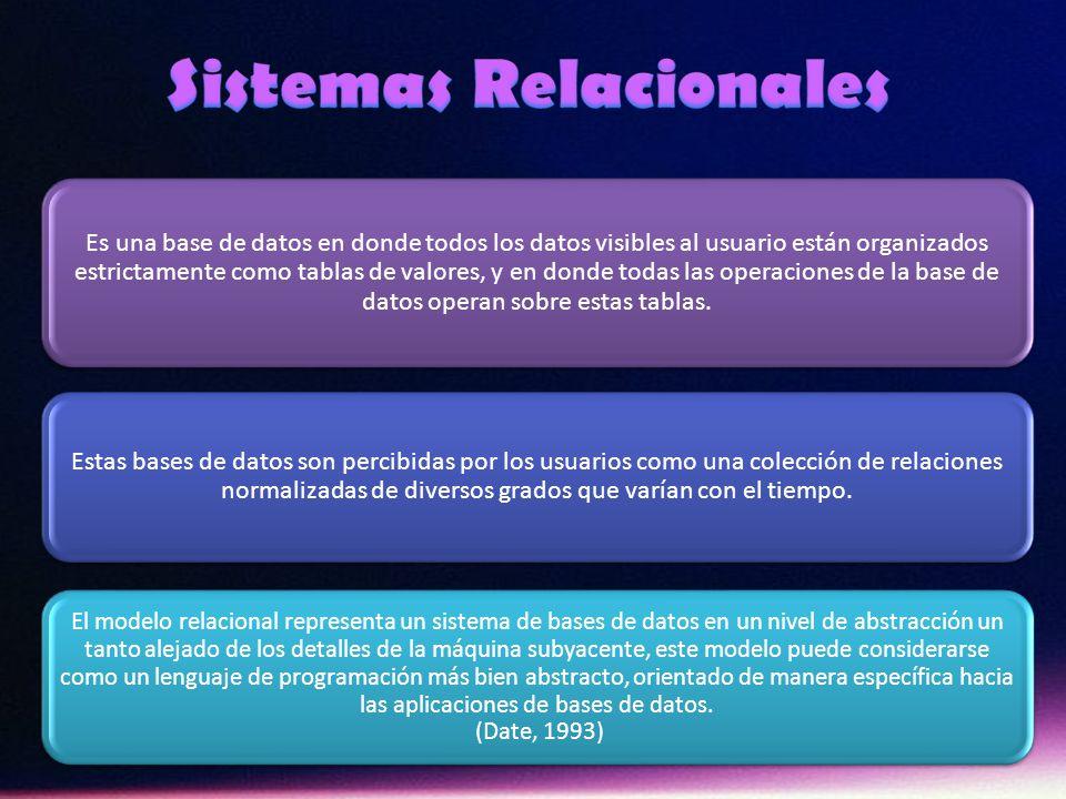 Sistemas Relacionales