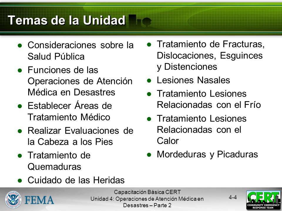 Temas de la Unidad Consideraciones sobre la Salud Pública. Funciones de las Operaciones de Atención Médica en Desastres.
