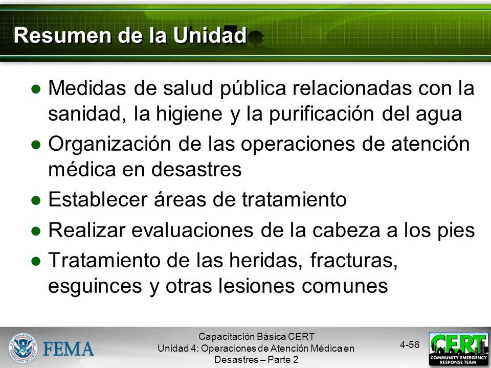Resumen de la Unidad Medidas de salud pública relacionadas con la sanidad, la higiene y la purificación del agua.