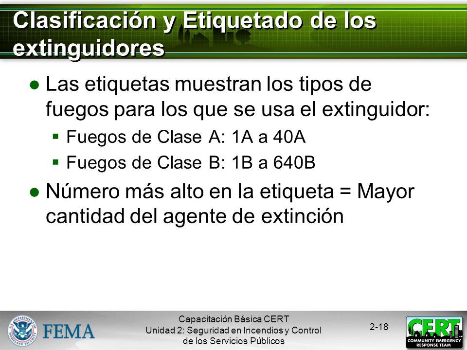 Clasificación y Etiquetado de los extinguidores