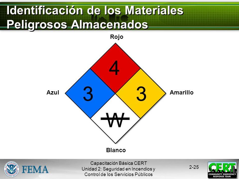 Identificación de los Materiales Peligrosos Almacenados