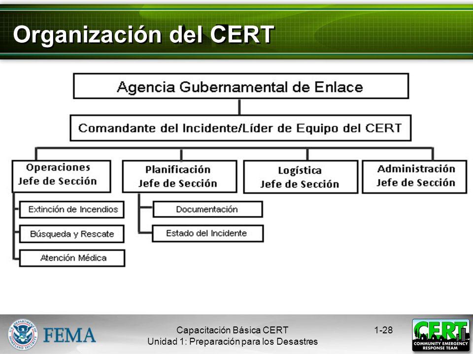 Organización del CERT Capacitación Básica CERT