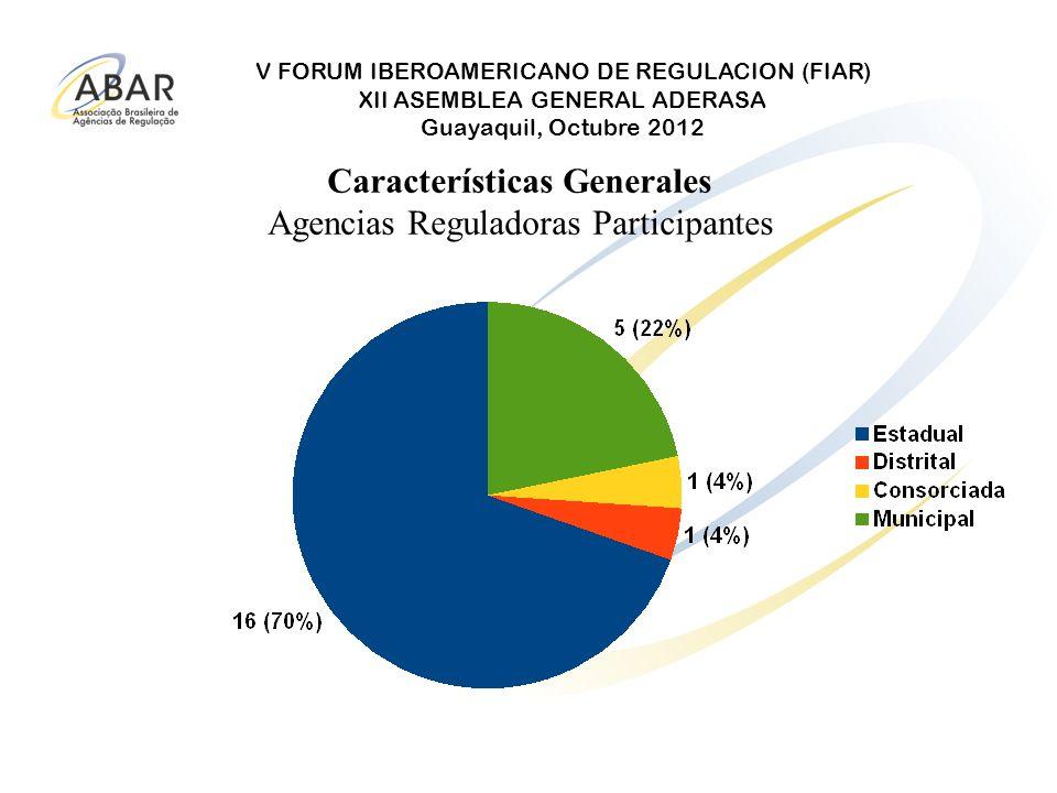 Características Generales Agencias Reguladoras Participantes