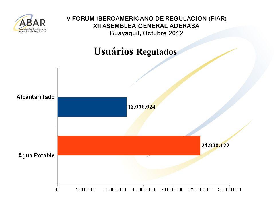 V FORUM IBEROAMERICANO DE REGULACION (FIAR) XII ASEMBLEA GENERAL ADERASA Guayaquil, Octubre 2012