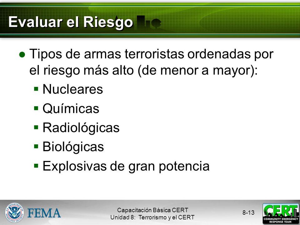 Evaluar el RiesgoTipos de armas terroristas ordenadas por el riesgo más alto (de menor a mayor): Nucleares.