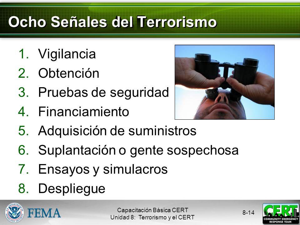 Ocho Señales del Terrorismo