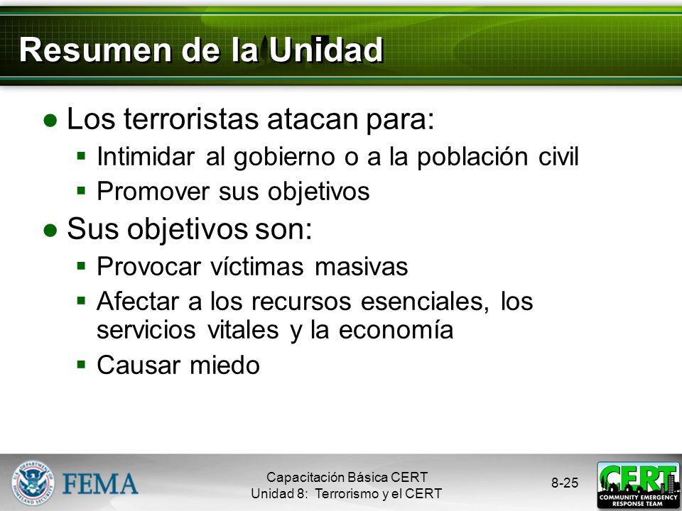 Resumen de la Unidad Los terroristas atacan para: Sus objetivos son: