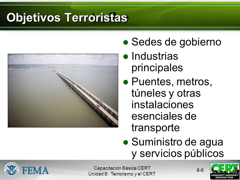Objetivos Terroristas