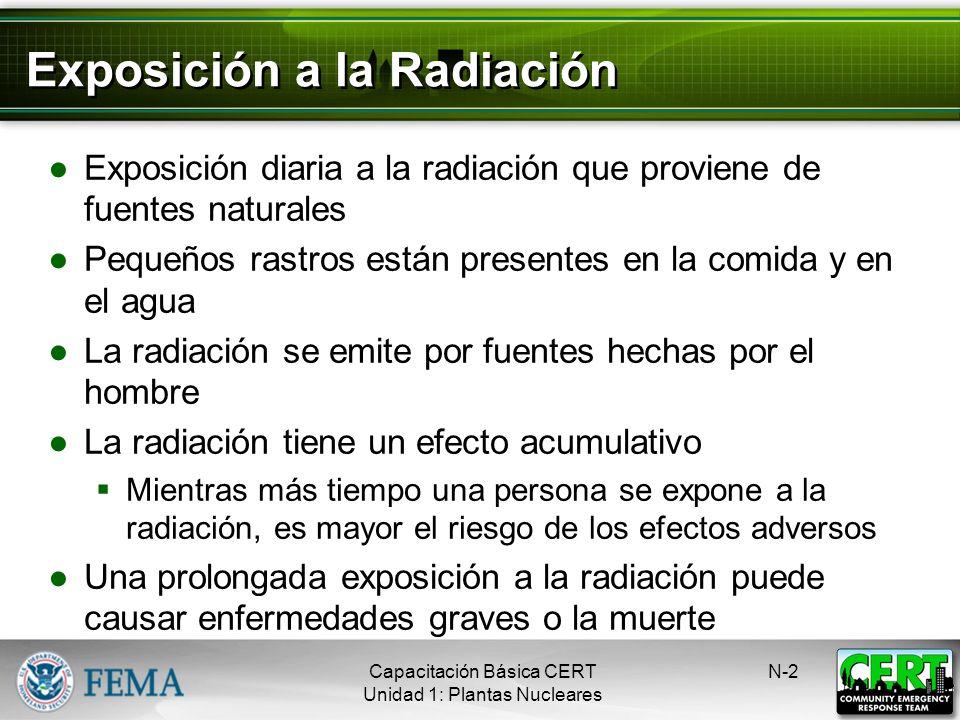 Exposición a la Radiación