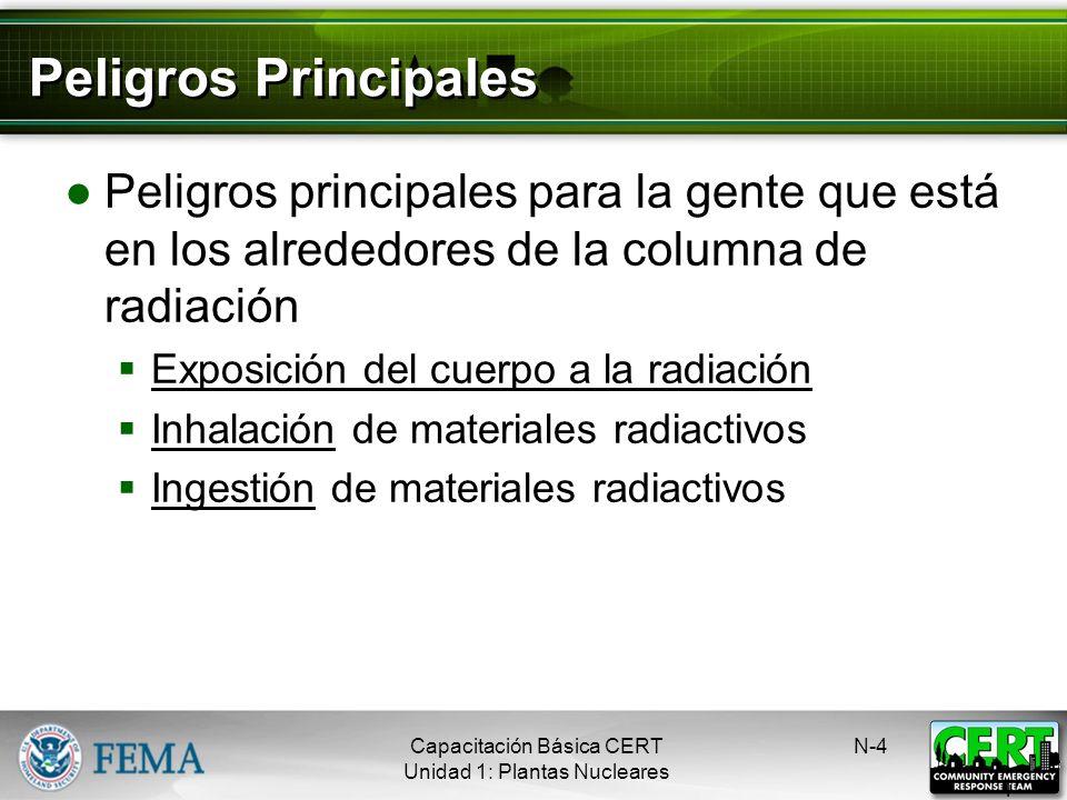Peligros PrincipalesPeligros principales para la gente que está en los alrededores de la columna de radiación.