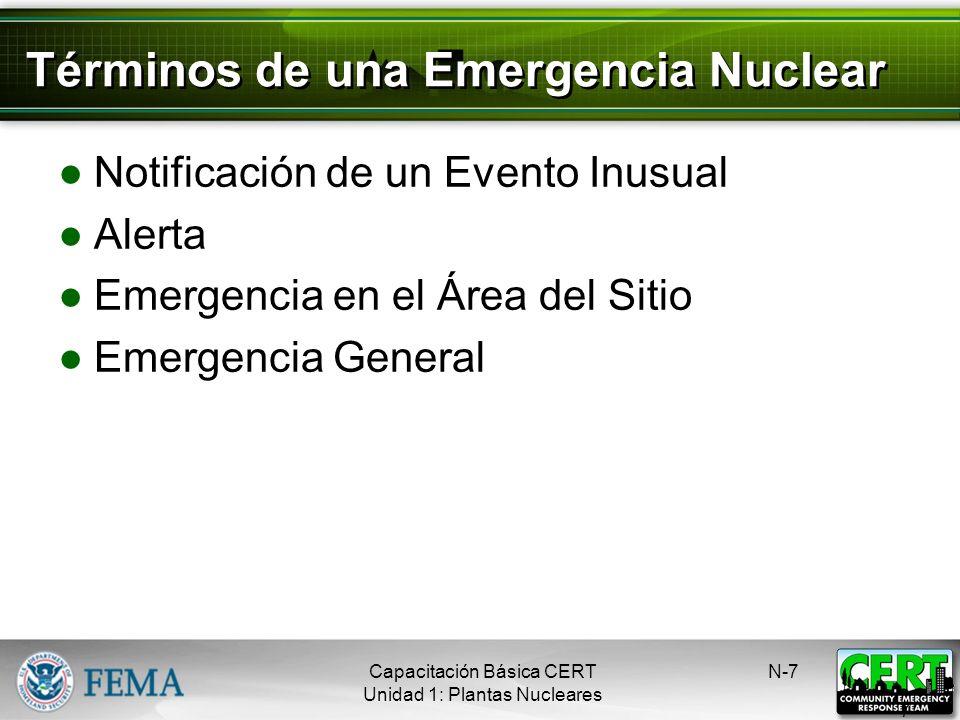Términos de una Emergencia Nuclear