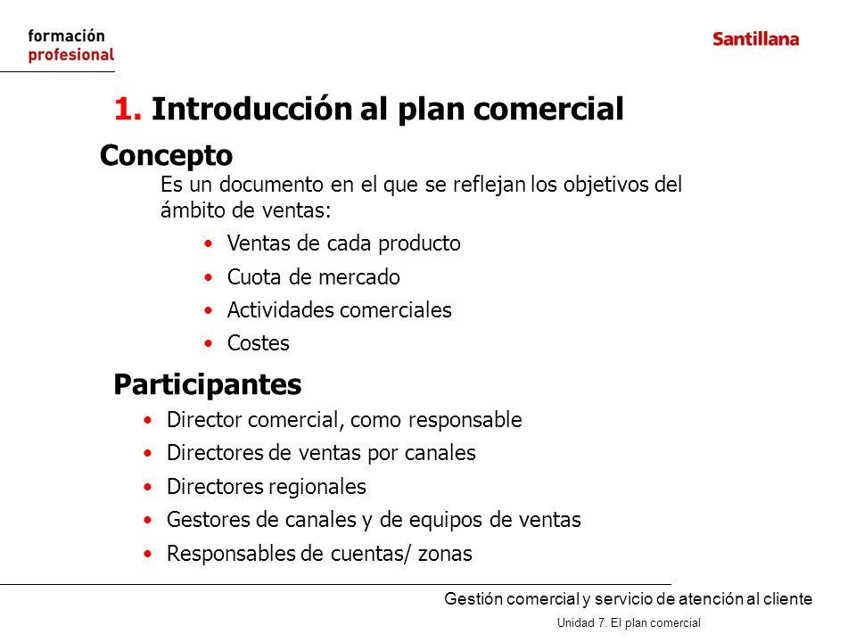 1. Introducción al plan comercial