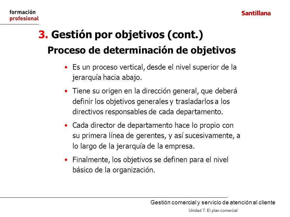 3. Gestión por objetivos (cont.)