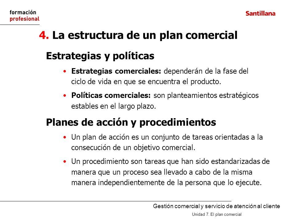4. La estructura de un plan comercial