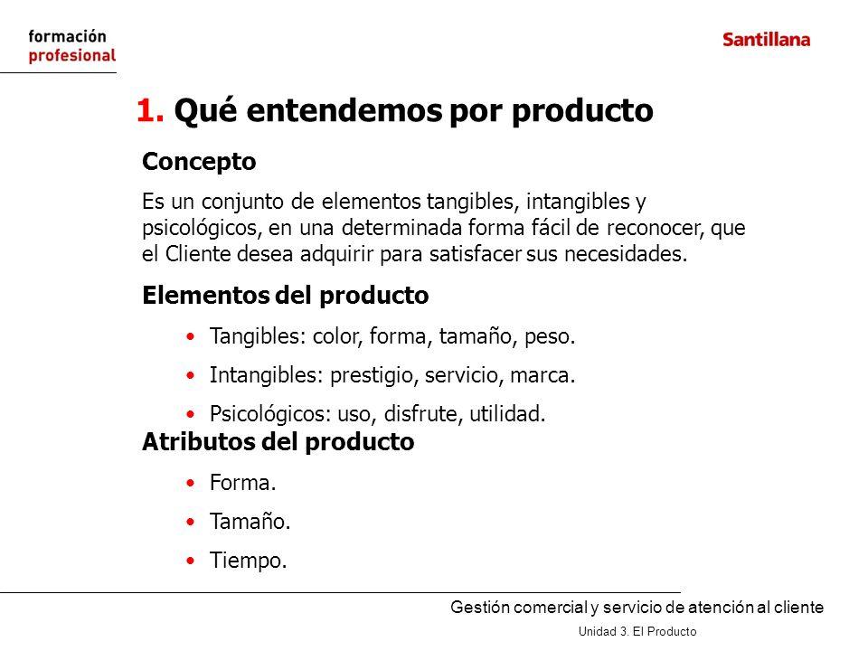 1. Qué entendemos por producto