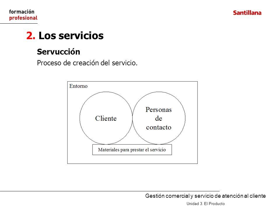2. Los servicios Servucción Proceso de creación del servicio.