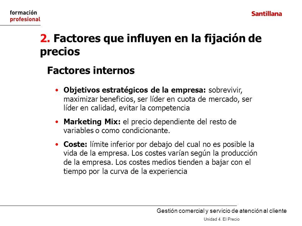 2. Factores que influyen en la fijación de precios