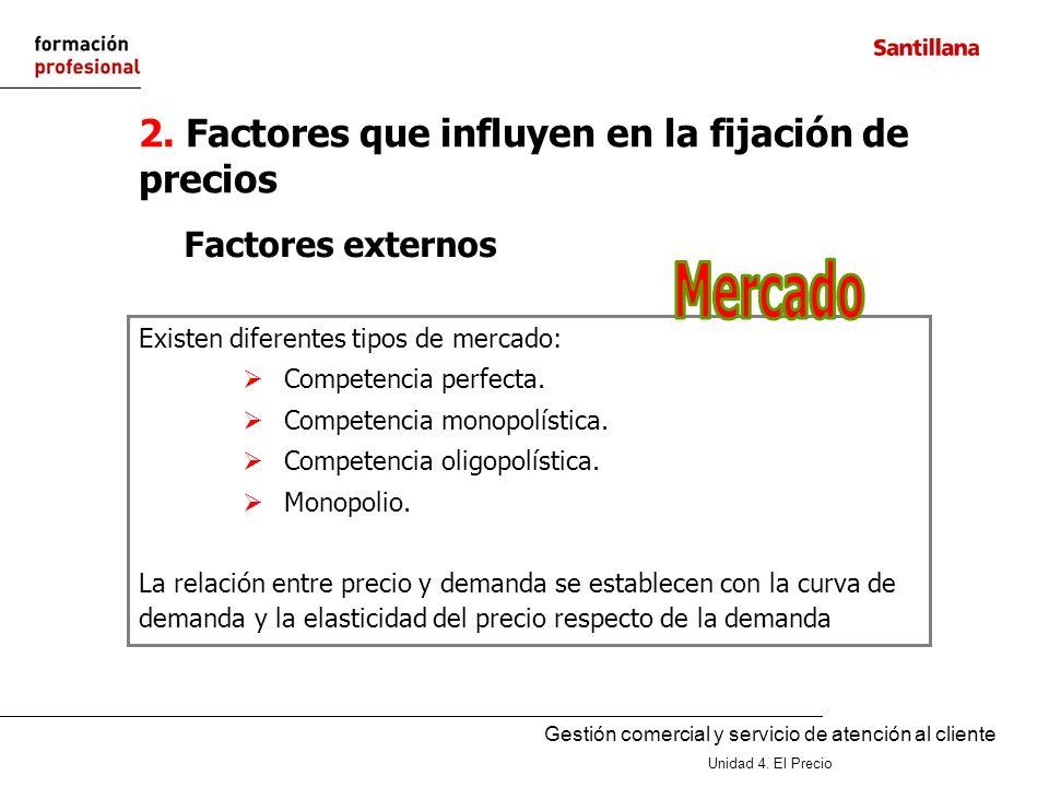 Mercado 2. Factores que influyen en la fijación de precios
