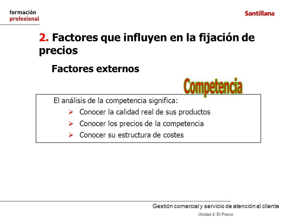 Competencia 2. Factores que influyen en la fijación de precios